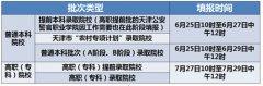 天津市高考填报志愿指南系列(一):填报志愿,准备好了么